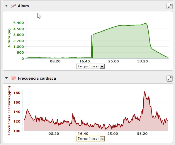 Track altitud and bpm while skydiving