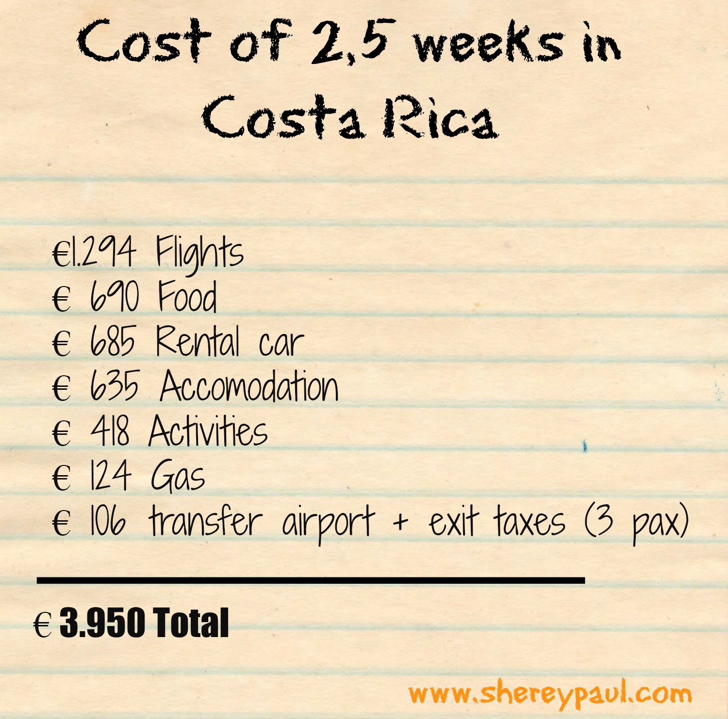 cost 2,5 weeks in costa rica